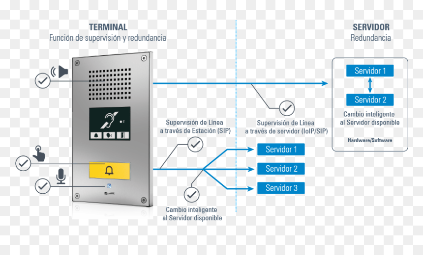 [DIAGRAM_4PO]  Commend Intercom Wiring Diagram, HD Png Download - vhv | Intercom Wiring Diagrams |  | vhv.rs