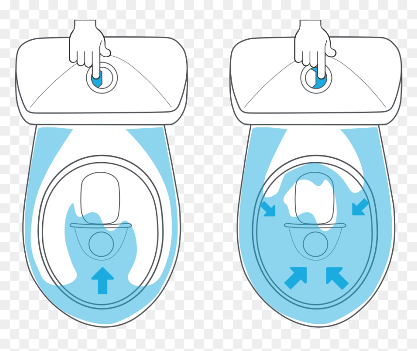 Save Water Flush Toilet Cartoon Hd Png Download Vhv