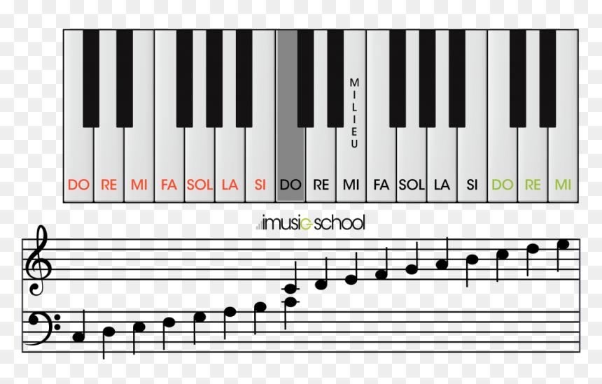 Transparent Music Note Les Notes De Piano Hd Png Download Vhv