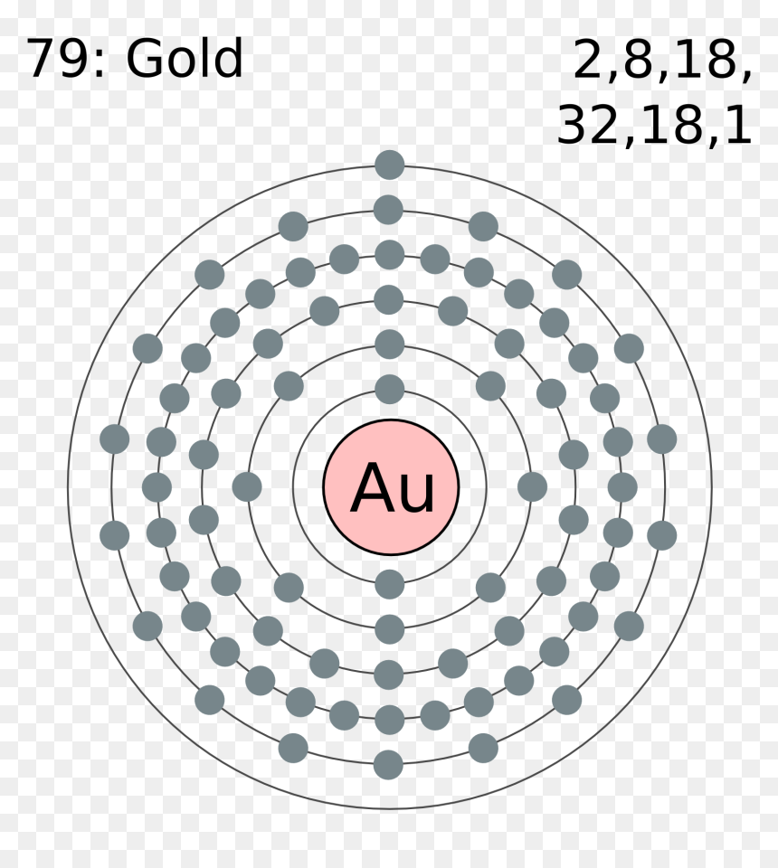 electron shell 079 gold - gold electron shell diagram, hd png download - vhv  vhv.rs